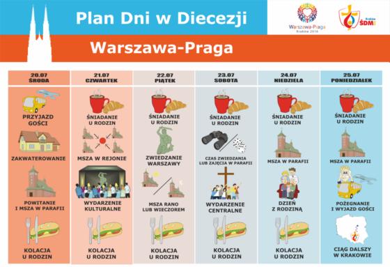 Plan Dni w Diecezjach - SDM 2016